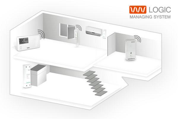 LMS - Innowacyjne i logiczne zarządazanie automatyką domowa