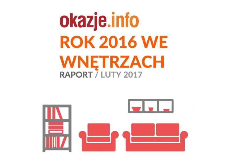 Wnętrzarskie podsumowanie 2016 roku i trendy na 2017 – raport Okazje.info